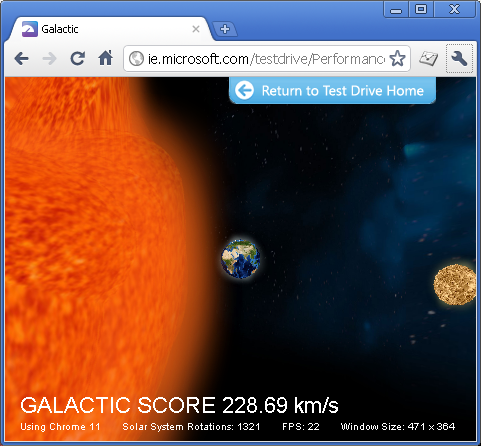 3D Naprendszer (forrás: IEBlog)